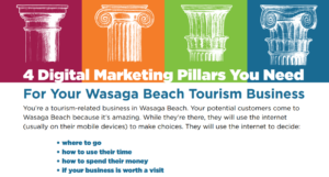 Wasaga Beach Digital Marketing Workshops